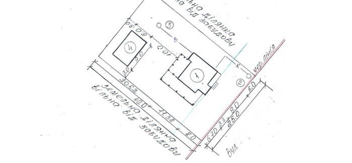 Дозвіл на будівництво - об'єкт до 300 кв.м.