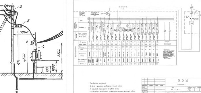 Проект електропостачання - розробка та погодження в Києві