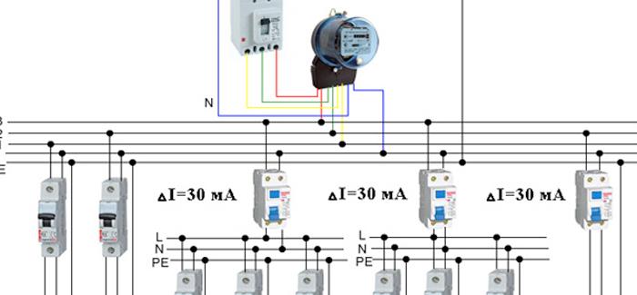 проект електропостачання (офісу, будинку,будівлі,промислового обєкту)